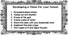 The Coaching Network: Developing a Vision for your School
