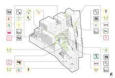 Functional Axonometric of the Project - Housing, architecture visualization, Housing design