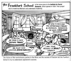 MaxHorkheimer, a member of the Frankfurt School, originally outlined Critical Theory in the late 1930s, though he spoke about it in lectures beginning in the 1920s.Horkheimer's original concepts ...