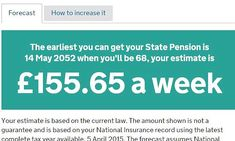 New state pension forecasts are now available online. People of all ages can try new online tool, which is still in 'beta' test stage State pension overhaul from next Wednesday will introduce new flat rate of £155.65 a week.