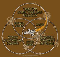 Firefly Venn Diagram