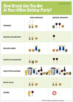 The Office #Christmas Party #Drinking Guide