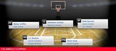 Los Angeles Clippers Depth Chart - 2014-15 NBA Season