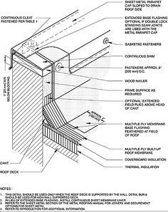 Kalzip Roofing Australia
