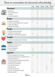 Budget Organization, Home Organisation, Conservation Des Documents, Range Document, Organize Your Life, Paper Houses, Getting Organized, Life Hacks, Infographic