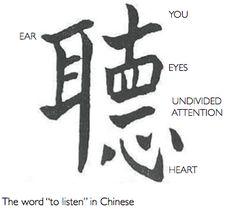 Het woord 'luisteren' in het Chinees. Zo mooi!