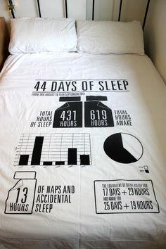 Sleepmetrics bed covers