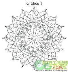 crochet doilies easy - Google Search