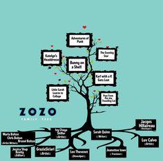 Here is ZoZo's Family Tree! http://igg.me/at/zozoapp/x/7273704