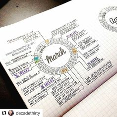 This monthly showstopper is from Dee @decadethirty, a handwriting master. (It was hand drawn using mathematical instruments). . . .#Repost @decadethirty with @repostapp ・・・ - this was a future planning hack I created in March which I've called the calendar wheel. I was inspired by something similar I found on the Moleskine website a few years back and wanted to give it my spin. I love mind mapping and my brain functions visually so this was something I toyed with and worked well. I…