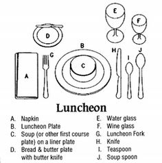 Table Settings For Lunch Formal Lunch Table Setting Etiquette  Setting The Table