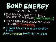 Environmental Chemistry, Bond