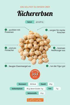 Kichererbsen - New Ideas Dog Food Recipes, Vegan Recipes, Dessert Recipes, Clean Eating, Healthy Eating, Alkaline Foods, Eat Smart, Food Facts, Junk Food