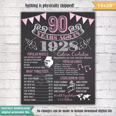 90th Birthday Chalkboard Poster Sign 90 Years Ago Back In 1928 USA Events Pink
