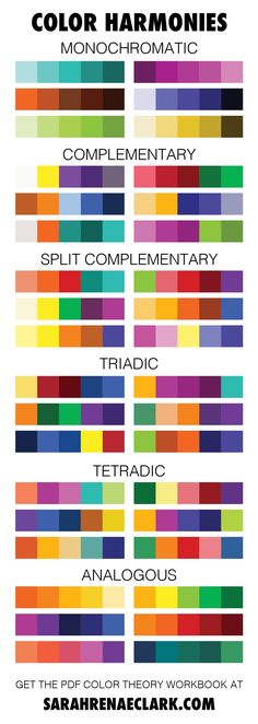 COLOR PALETTES created from color harmonies always look great! Color harmonies are the key to choosing colors that work well together and creating the best color palettes. Monochromatic colors, complementary colors, split-complementary colors, triadic colors, tetradic colors, and analogous colors. We can create these easily using the color wheel! Read the full article to learn more about color harmonies, color theory and the color wheel. #colorschemes #color #colorpalette #colorscheme… Split Complementary Colors, Tertiary Color, Complimentary Colors, Colour Pallete, Color Palettes, Color Harmony, Colour Wheel Theory, Types Of Color Schemes, Color Psychology