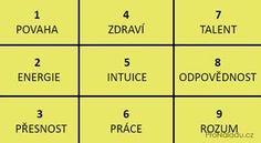Datum narození a Pythagorův čtverec řeknou o lidské povaze vše | ProNáladu.cz Counting Activities, Health Advice, Reiki, Feng Shui, How To Lose Weight Fast, Karma, Techno, Self, Health Fitness