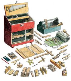story of a White Star Line Tool Chest and it's contents