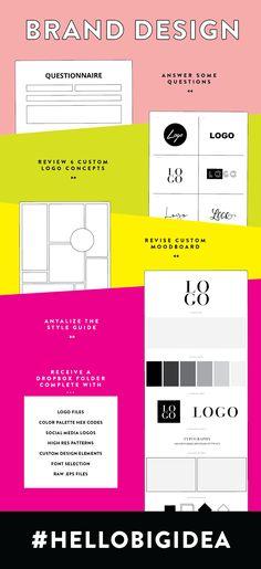 Brand Design Process via Hello Big Idea #branddesign #branding #infographic