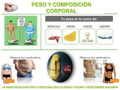 Proyecto Mamá Herbalife Chile Herbalife Chile, Muscle Mass, Healthy Living, Fat, Projects