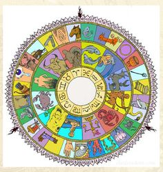 Nakshatras: Their Meaning & Purpose in Vedic Astrology.