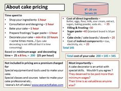 Cake+Pricing Chart, Image Search | Ask.com