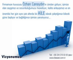 OUR VISION    We are following our founder Özhan CANAYDIN's path; we are feeling  our responsibility and our respect to our work, knowing our  quality perception and every day, starting to the day knowing that we work under the same roof as a family  and reflect our commitment to our work.