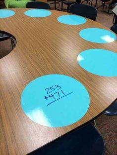 Beschrijfbare cirkels op de instructietafel. Mooie manier om meteen te checken of leerlingen de stof begrijpen.