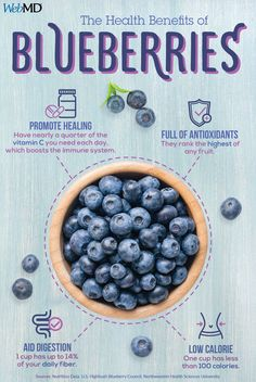 Blueberries are more than just delicious -- their anthocyanins may protect against cancer, heart disease, and dementia, and boost your immune system! Healthy Fruits, Healthy Life, Healthy Living, Healthy Recipes, Health Diet, Health And Nutrition, Health And Wellness, Blueberry Nutrition Facts, Fruit Benefits