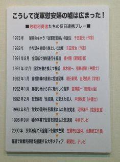 イメージ 2 History Education, Periodic Table, Knowledge, Japan, School, Cards, Teaching History, Periodic Table Chart, Periotic Table