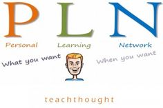What Is A Personal Learning Network? by TeachThought Staff What is a personal learning network, or rather a Personal Learning Network? How about a Professional Learning Network?