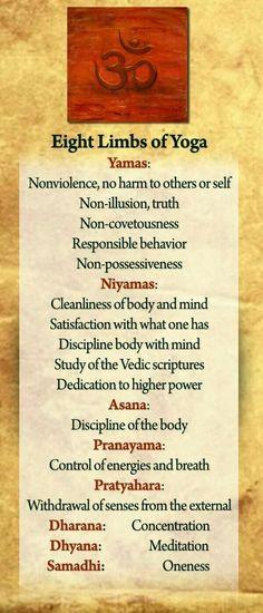 What Is Ashtanga Yoga? Understanding the Methods - Yoga breathing Pranayama, Yoga Kundalini, Yoga Meditation, Yoga Ashtanga, Patanjali Yoga Sutras, Namaste Yoga, Iyengar Yoga, Meditation Practices, Yoga Mantras