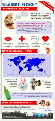 Why learn French infographic.....need to print this out and show it to the kids