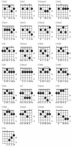 chords-b.gif 650×1,300 pixeles #guitarlessonsonline Guitar Chords And Scales, Jazz Guitar Chords, Music Theory Guitar, Guitar Tabs Songs, Guitar Chords Beginner, Music Chords, Guitar Notes, Music Guitar, Playing Guitar