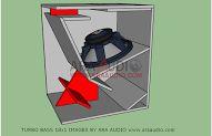Skema box line array 10 inch Subwoofer Box Design, Speaker Box Design, Audio Amplifier, Audio Speakers, Speaker Plans, Sound Speaker, 18th, F1, Valentino Rossi