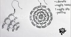 Relasé: Schema degli orecchini all'uncinetto