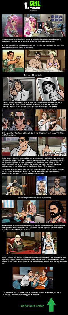 Archer facts