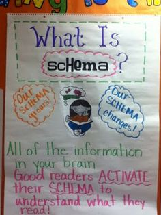 """I taught my students actions to go along with this chart....  """"Good readers ACTIVATE (throw your hands in the air) their SCHEMA (put your hands on your head) to understand what they READ (open hands like a book). Our SCHEMA (put your hands on your head) GROWS (use arms to show expanding) and CHANGES (roll arms in a circle)."""""""
