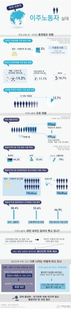 3월 기준 비정규직 근로자, 전년대비 3.1% 증가 [인포그래픽] #tag / #Infographic ⓒ 비주얼다이브 무단 복사·전재·재배포 금지