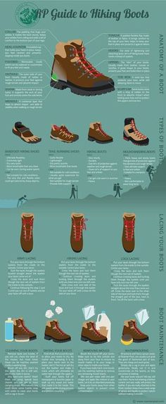 What you should know before buying your next pair of hiking boots. More