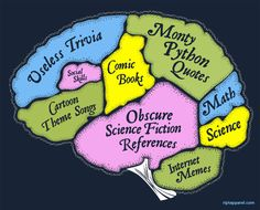 My brain...exactly.