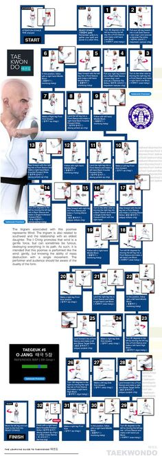 Taegeuk 5 태극 (Taegeuk O-jahng) WTF Taekwondo Poomse Map Master Self-Defense to Protect Yourself Taekwondo Forms, Taekwondo Gear, World Taekwondo, Taekwondo Techniques, Martial Arts Techniques, Martial Arts Quotes, Martial Arts Workout, Korean Martial Arts, Mixed Martial Arts