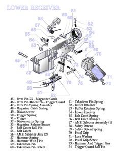 ar 15 exploded parts diagram ar 15 parts list steve s stuff rh pinterest com ar 15 parts diagram poster ar 15 parts diagram pdf