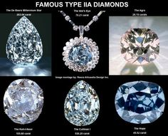 FAMOUS TYPE IIa DIAMONDS. Type IIa diamonds are the most valued and the purest type of diamonds. They contain either very little or no nitrogen atoms in the crystal structure. White stones are exceptionally colorless and Fancy Colored diamonds are often found with a brown, purple, blue, or pink tone. They represent only 1% - 2% of all mined diamonds in the world. Image montage by Reena Ahluwalia.