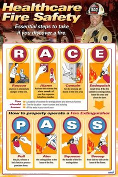 OVERVIEW Give staff visual guidance on what to do during a fire. Post in lounges, near pull boxes, fire extinguishers, and near elevators as a frequent reminder. Fire Safety Poster, Health And Safety Poster, Safety Posters, Safety Slogans, Fire Safety Training, Fire Safety Tips, Food Safety, Race Fire, Electrical Safety