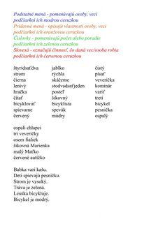 Slovne druhy - slovensky jazyk 3 rocnik