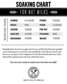 A Guide to Soaking Nuts for Nut Milk