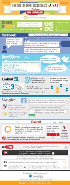 Social Media Checklist Infographic - French Translation
