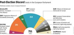 Graphic: Seats in the European Parliament