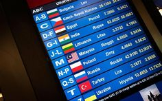 Sign with currency exchange rates