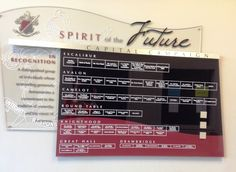 Donor Wall, Partners In Recognition, Inc.